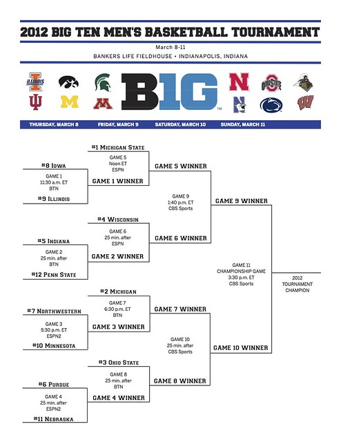 2012_MBB_Tournament_Bracket