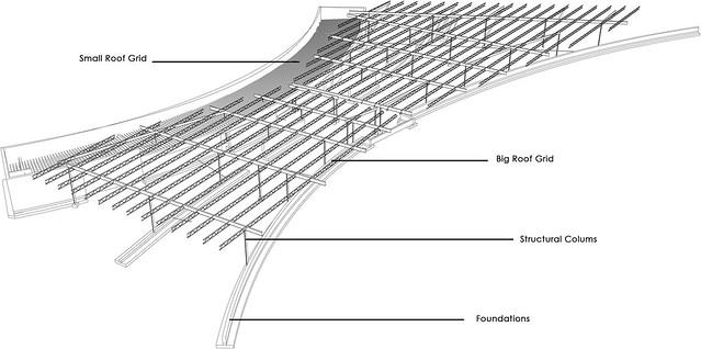 2d structure