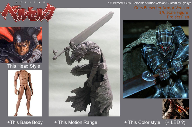 1/6 Berserk Guts Berserker (wolf) Armor version custom