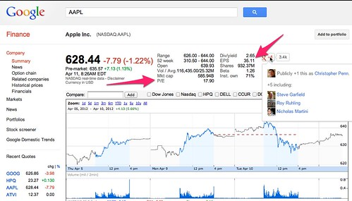 NASDAQ:AAPL: 635.57 1.13 (1.13%) - Apple Inc.