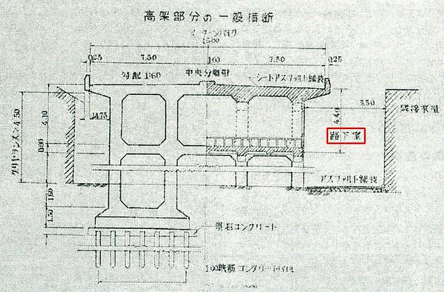 東急ターンパイク路下室