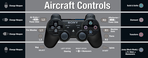 PS3 Starhawk-Aircraft CS r2-A