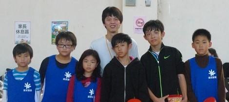 2012夏令營