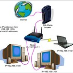 Sumber : http://www.cguy.net/wireless_networking_guide/networking_introduction_2.php