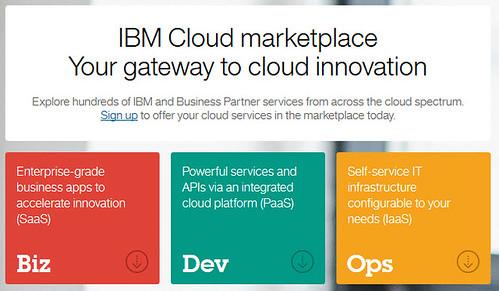 IBM Cloud Marketplace