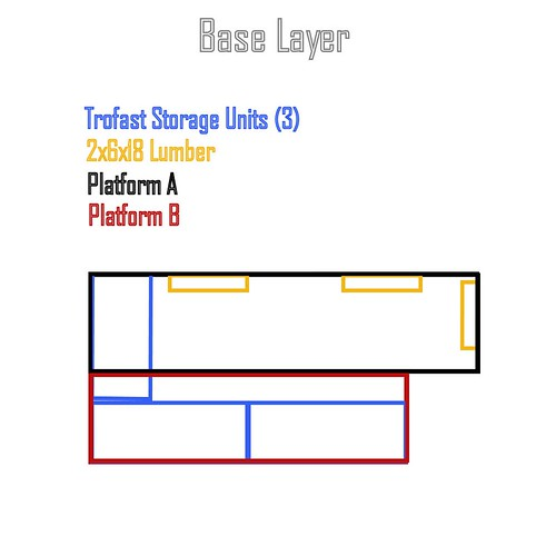 Base Layer Diagram