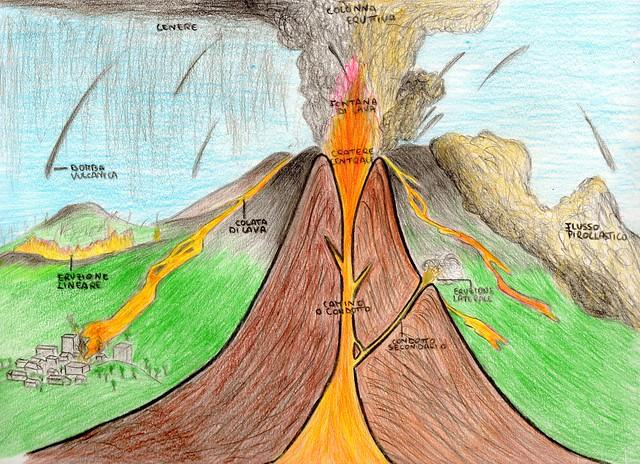 Disegni Da Colorare Armadio Di Chloe : Disegni di vulcani studiamando liberamente vulcano u migliori