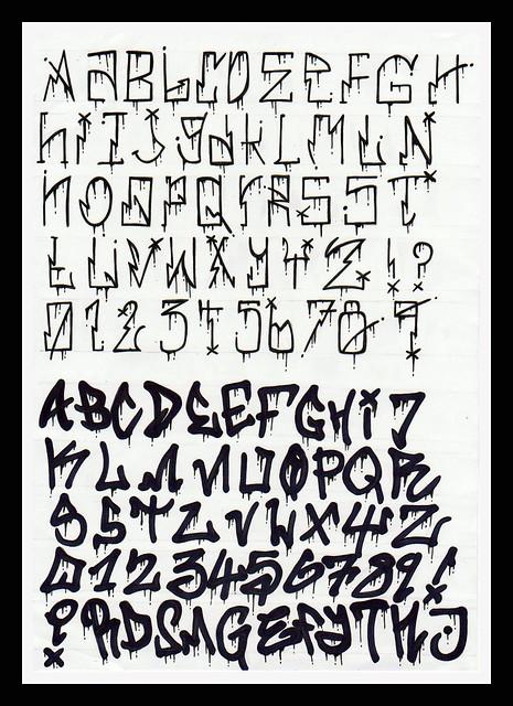 Tribal Font Gallery Graffiti Creator Online No Download Graffiti