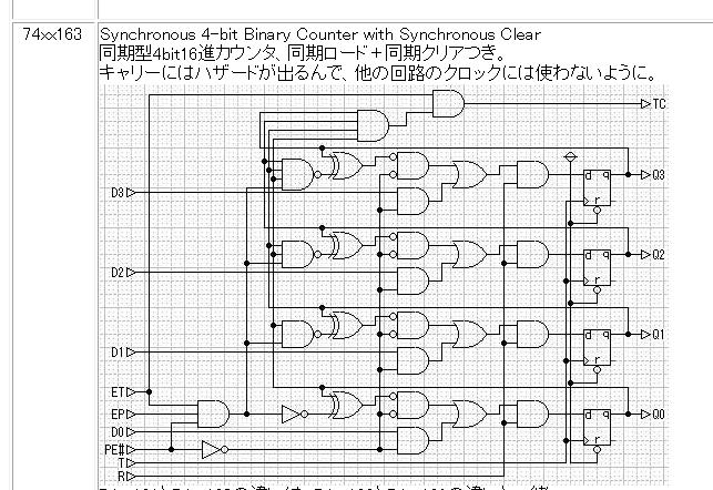 74HC161の回路図 うへえ
