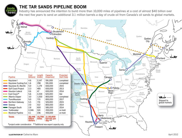Map of Tar Sands Pipelines