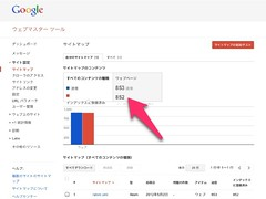 Googleのインデックスに登録されているページが16だったのでMTのサイトマップ見直したら852ページ登録された