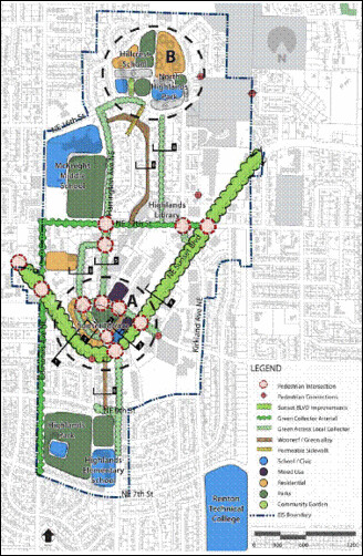 Sunset Area strategy overview (by: Mithun via City of Renton, Community Investment Strategy)