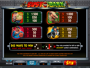 Bust the Bank Slots Payout