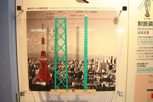 主塔與東京鐵塔相比