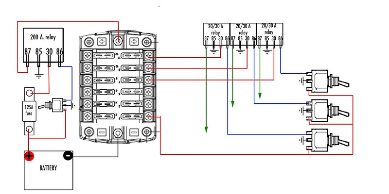 Aux Fuse Block Wiring Questions