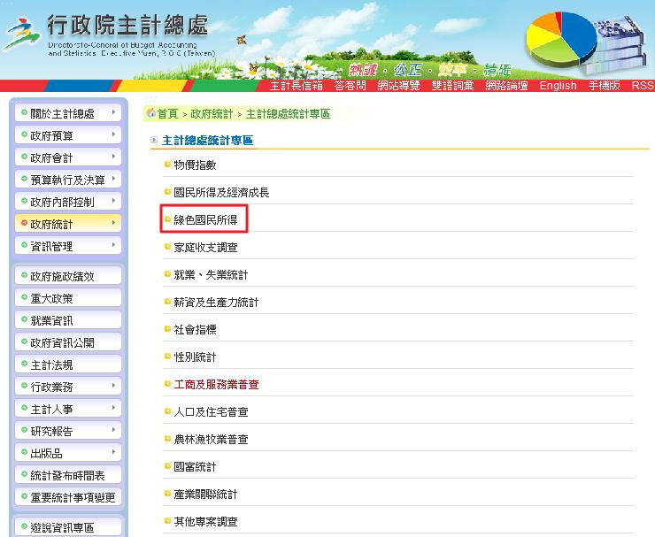 行政院主計處統計專區畫面。圖片來源:行政院主計處網站http://goo.gl/zbfD5
