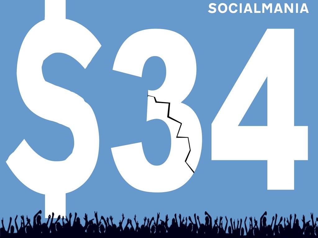 SOCIALMANIA con't