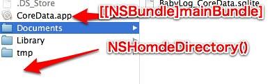 NSHomeDirectory()