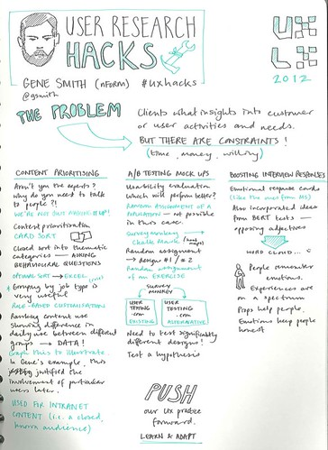 User Research Hacks sketch notes