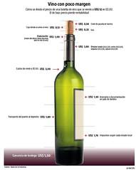 El vino ya no embriaga como antes