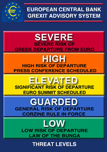 GREXIT ADVISORY SYSTEM by Colonel Flick