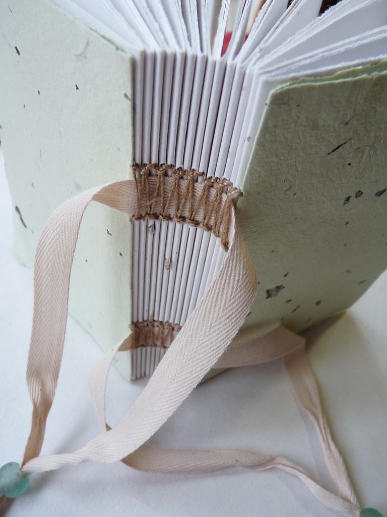 Binding - Lucie Forejtova