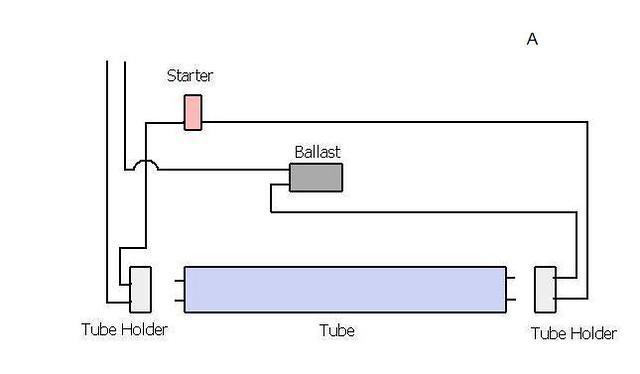 similiar magnetic ballasts wiring keywords magnetic ballast circuit1 magnetic ballast wiring diagram flickr