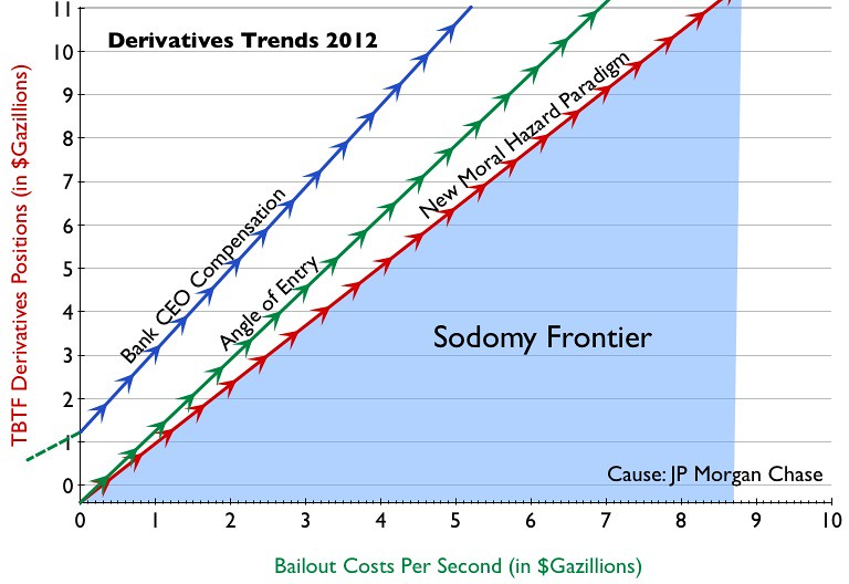 DERIVATIVES TRENDS 2012