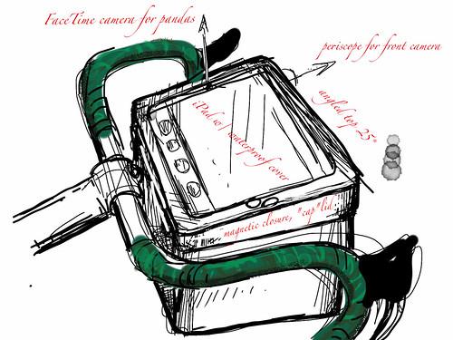 The bag I want to make. by BikeTinker
