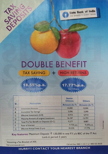SBI 5-Year Tax Saving FD