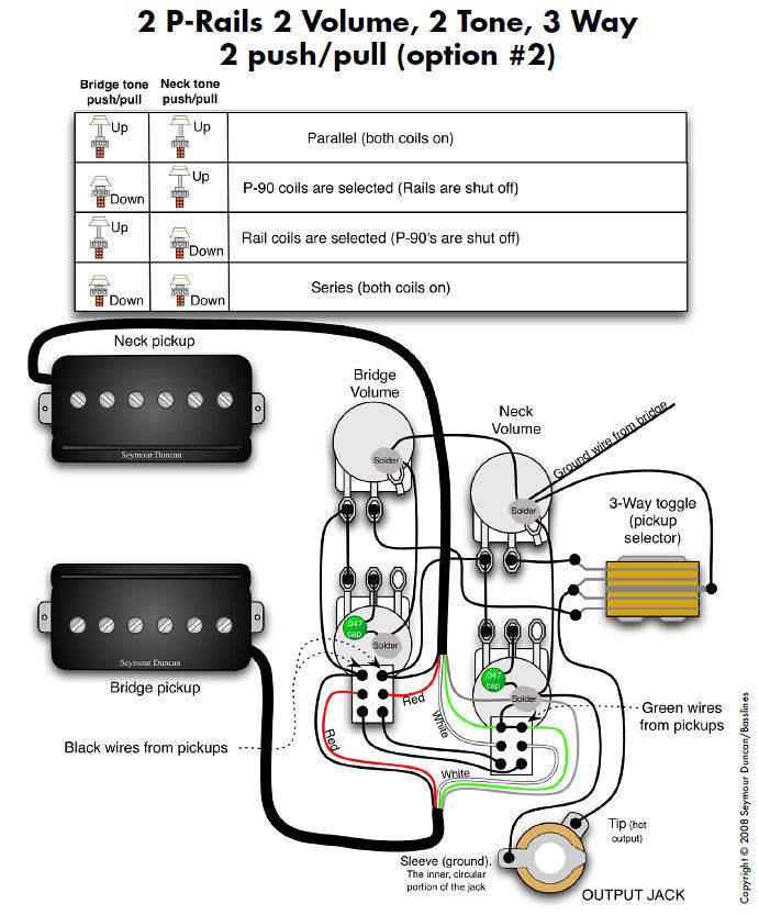 rail p90 seymour duncan wiring diagrams electrical wiring diagram DiMarzio Wiring Diagrams