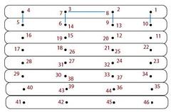 line art(0.0), plot(0.0), diagram(0.0), drawing(0.0), line(1.0), font(1.0), parallel(1.0),