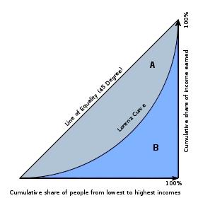 ภาคภูมิ แสงกนกกุล: ความยุติธรรมในบริบทของเศรษฐศาสตร์ (5)