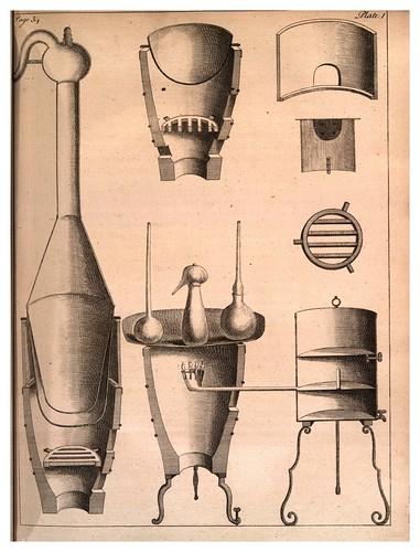 019-Equipo de Hornos, aparato de destilación...-1765- University Pensylvania Libraries -Edgar Smith Fahs Química Colección.