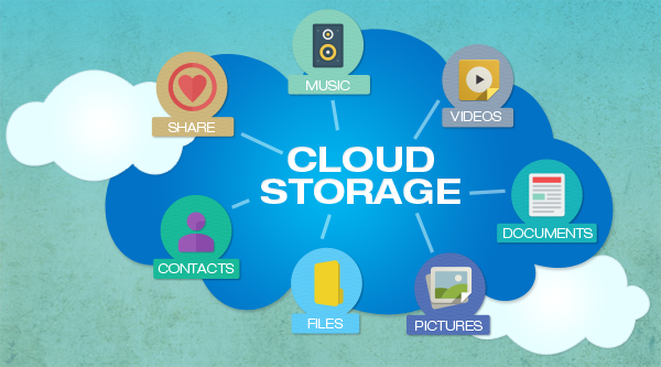 30 top free cloud storage services social positives