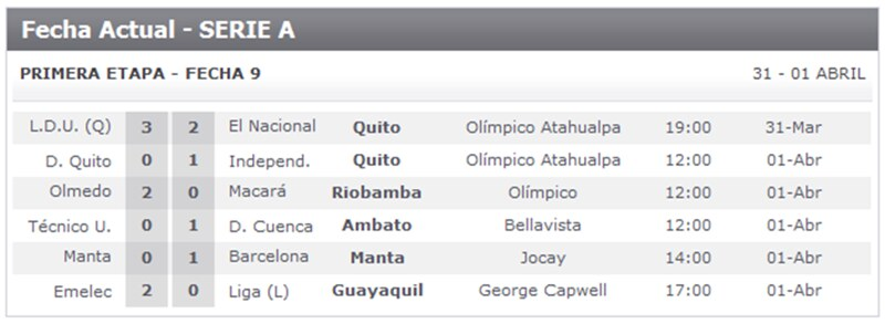 ℗ Campeonato Nacional 2012. Fecha 9
