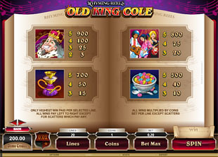 Rhyming Reels Old King Cole Slots Payout
