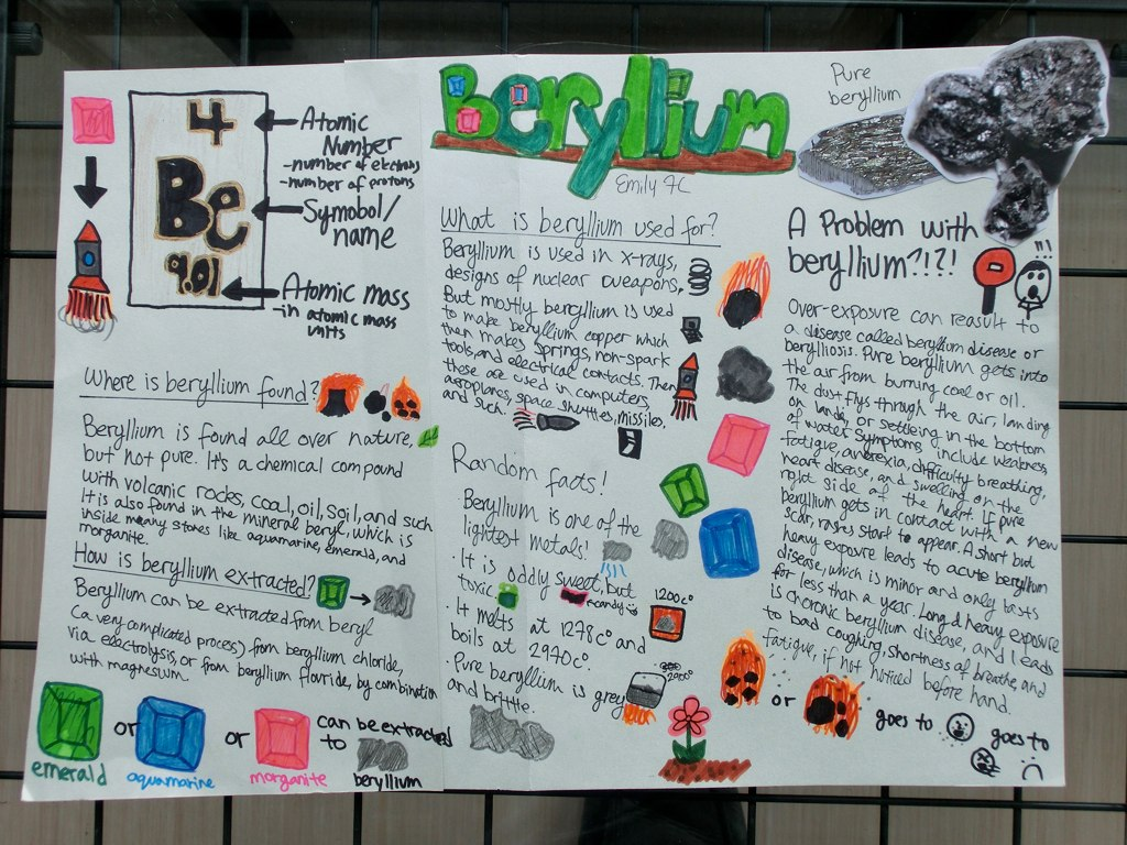 My Beryllium Poster