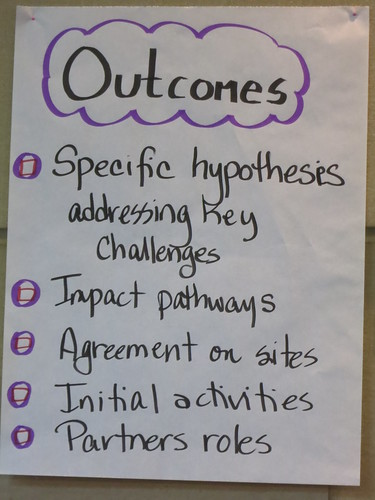 Dryland Systems Workshop at ILRI: Outcomes