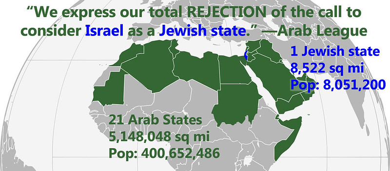 Arab League Jewish State