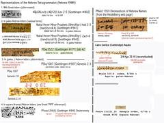Tetragrammaton Representations