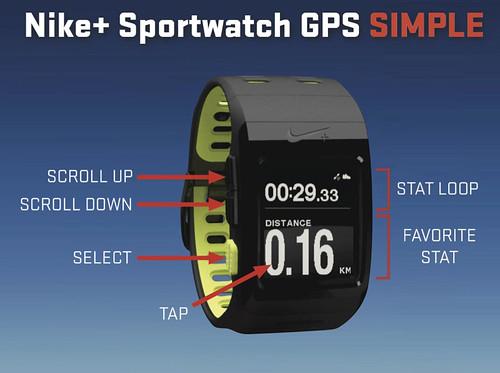 Nike+ SportWatch GPS Functionality