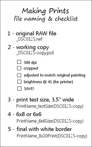 Job Aid for Making Prints