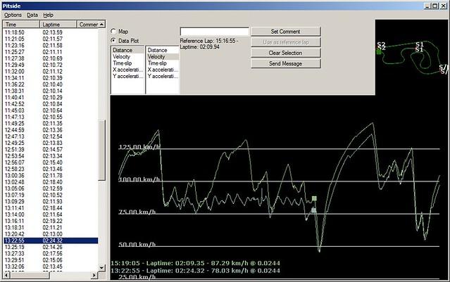 WifiLapper - Laptimer, Data Logger, Telemetry Transmitter - Now Free