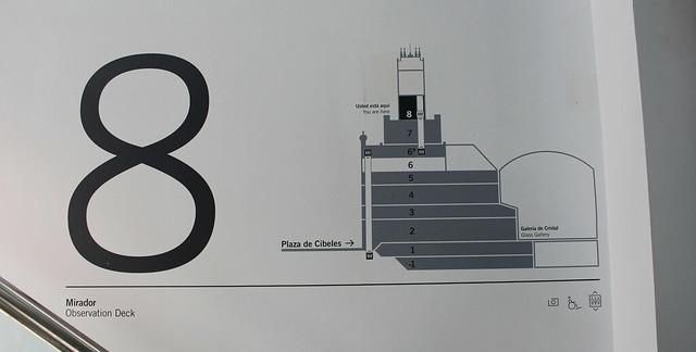 Circulo de Bellas Artes - Mirante - Madri