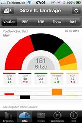 Wahl App NRW: Sitze laut Umfrage