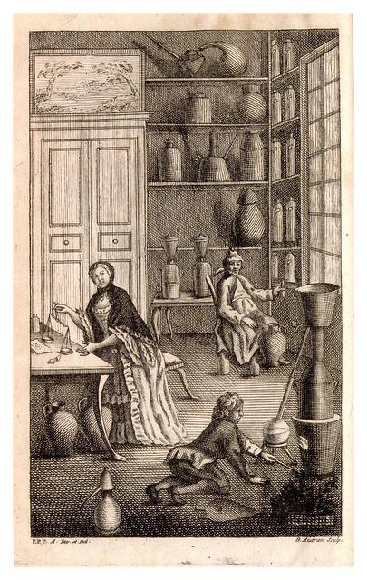 015- Laboratorio para preparación de perfumes siglo XVIII-- University Pensylvania Libraries -Edgar Smith Fahs Química Colección