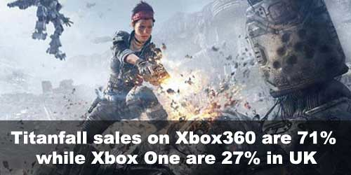 Titanfall sales on Xbox 360 are 71% while Xbox One are 27% in UK