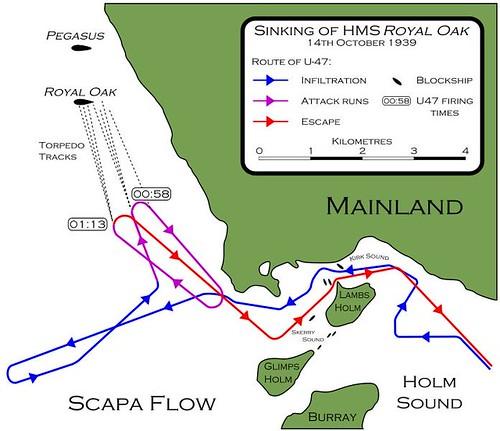 Ruta seguida por el U-47 en Scapa Flow