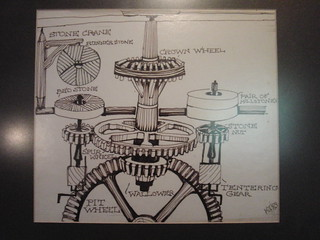 Drawings of Cogs and wheels